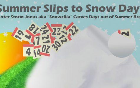 Summer Slips to Snow Days