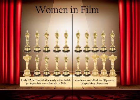 Mass Misrepresentation in Oscar Nominations