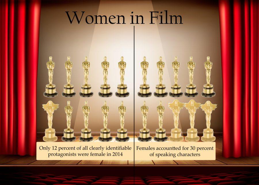 Mass+Misrepresentation+in+Oscar+Nominations