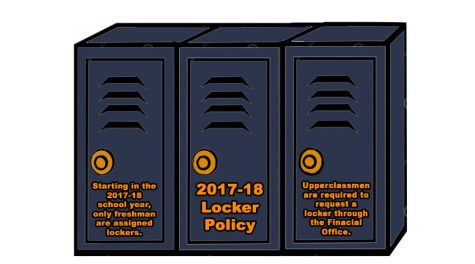 Only Freshmen Assigned Lockers in Policy Shift
