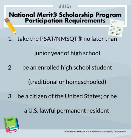 Students Commended for High Scores on National Merit Scholarship Qualifying Test