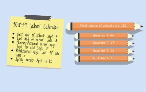2018-19 School Calendar Finalized