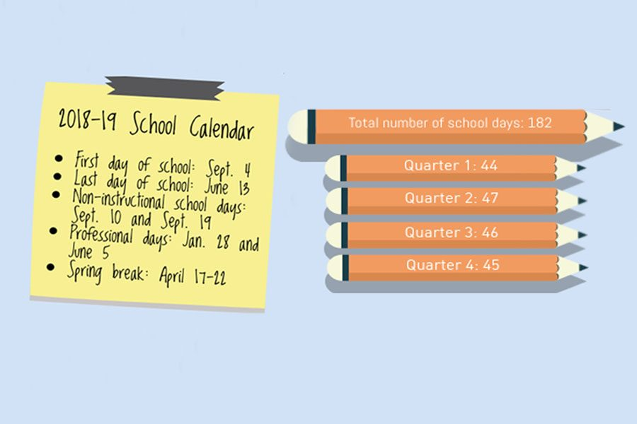 2018-19 School Calendar Finalized