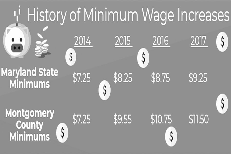 Minimum Wage to Increase in 2021