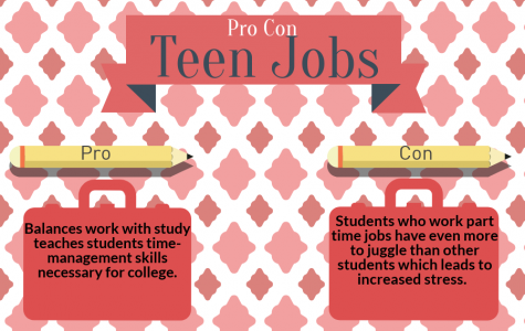 Pro/Con: Teen Jobs