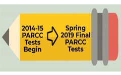 Maryland to Replace PARCC Tests in 2020