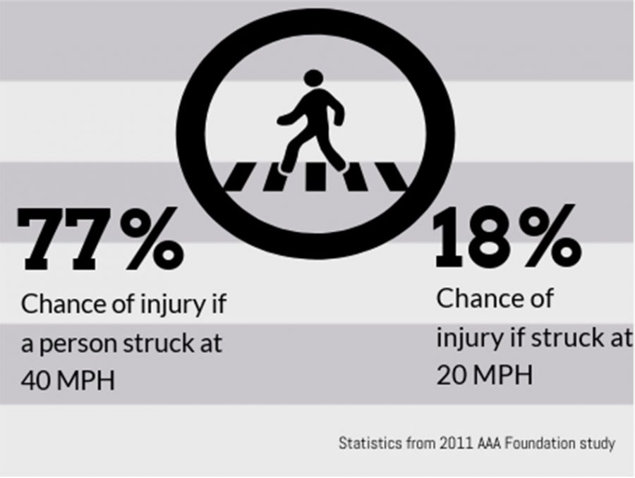 Pedestrian+Safety+a+Renewed+Concern+After+Kennedy+HS+Accident