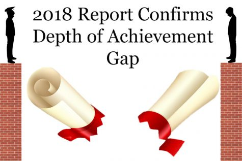 The University of Maryland report coupled with the recent state report card further confirm that proficiency levels for Latinos in English and math are low, both around 30 percent.