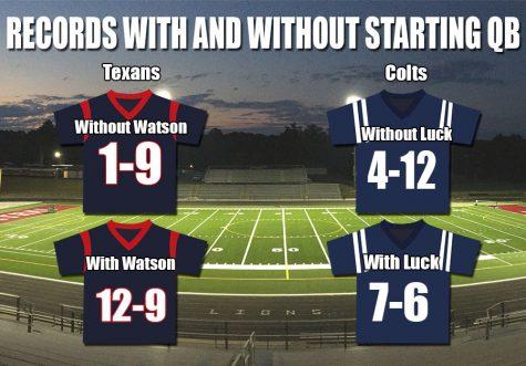 NFL Regular Season Recap, Sleeper Playoff Teams
