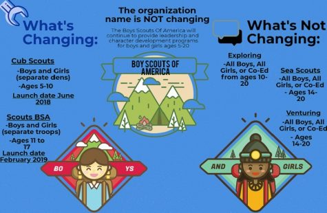Boy Scouts Change Their Name to Scouts BSA