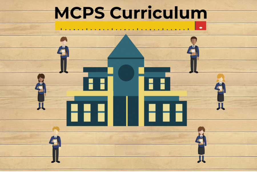 MCPS+Taps+Outside+Company+for+New+Pre-K-8+Math%2C+English+Curriculum