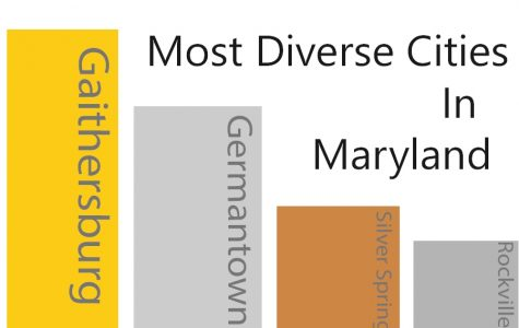Moco Cities Some of Most Culturally Diverse