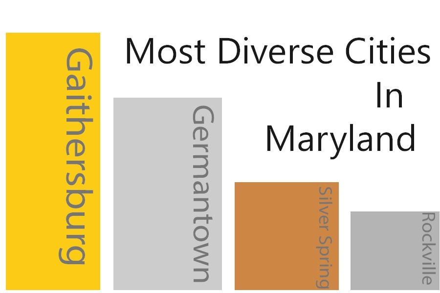 Moco+Cities+Some+of+Most+Culturally+Diverse