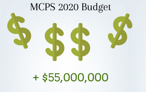 2020 MCPS Operating Budget Includes over $55 Million More than 2019