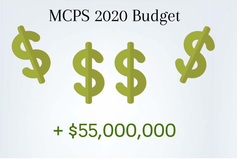 2020+MCPS+Operating+Budget+Includes+over+%2455+Million+More+than+2019