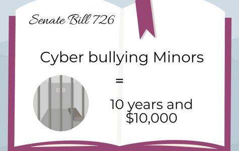 Md. State Senate Passes New Bill on Cyberbullying