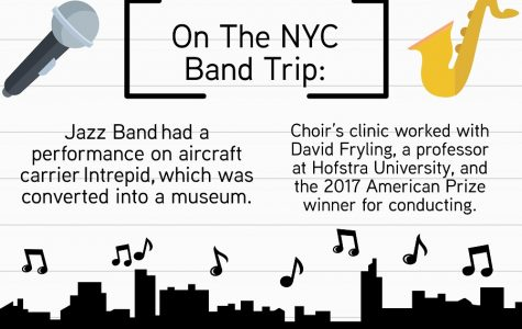 Music Department Takes Trip to New York City