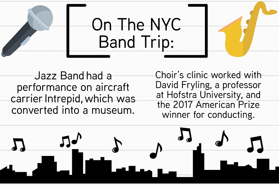 The music department takes a trip every spring, alternating between Florida's Universal Studios and another location.  This was their first year visiting New York.