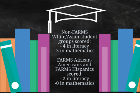 New Study Reveals Lingering Achievement Gap in MCPS