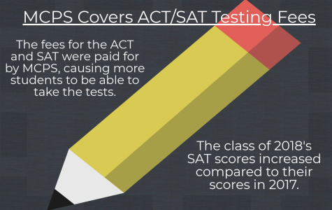 MCPS Offers Free SAT Testing to All Juniors