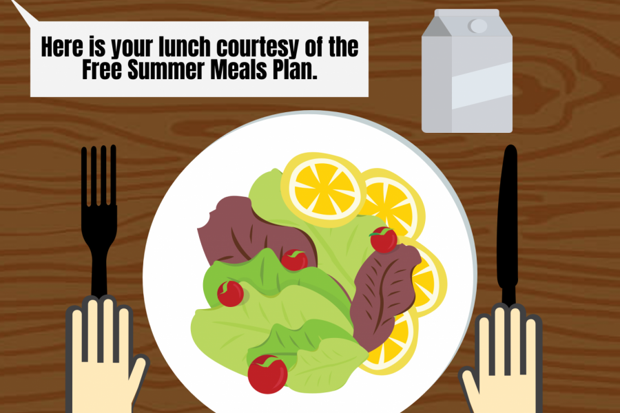 Free and Reduced Price Summer Meal Program Reaches More Students