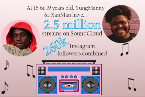 DMV Rappers On the Rise: YungManny, XanMan