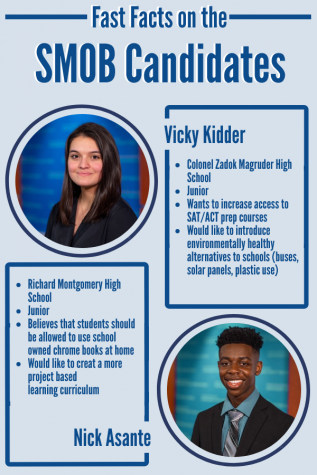 Meet the 2020-21 SMOB Candidates: Vicky Kidder, Nick Asante