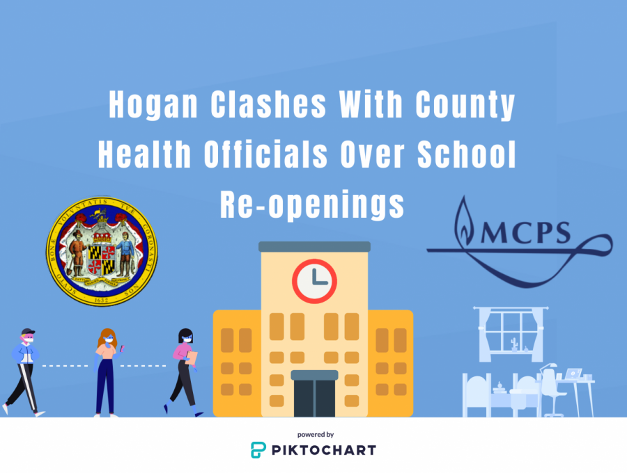 Hogan Clashes With County Health Officials Over School Reopenings