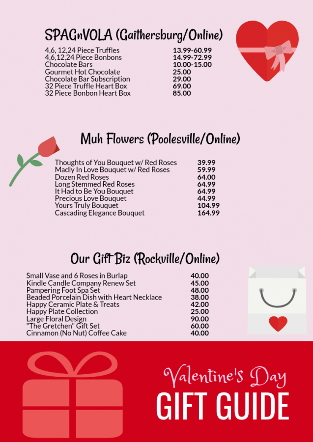 A Local Guide to Shopping Small This Valentine's Day