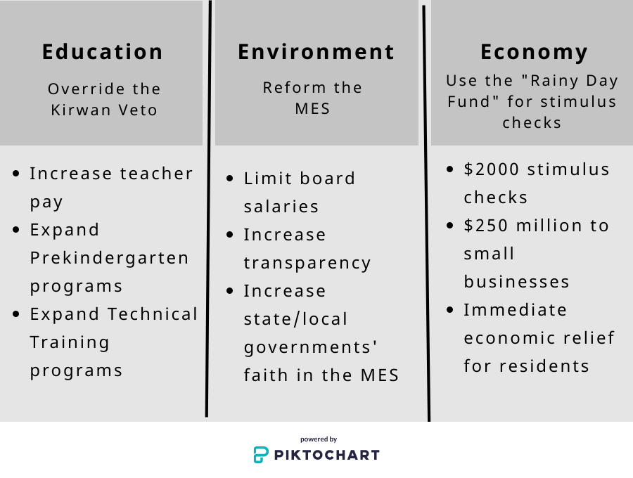 Education, Environment, Economy: Priorities for the 2021 Legislative Session