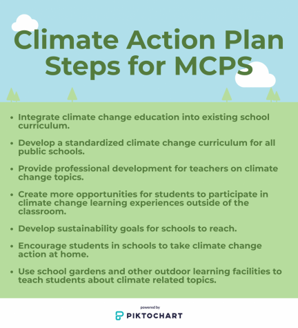 Montgomery County Releases the Draft Climate Action Plan
