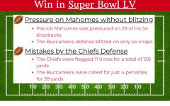 Buccaneers Blowout Chiefs in Historic Super Bowl